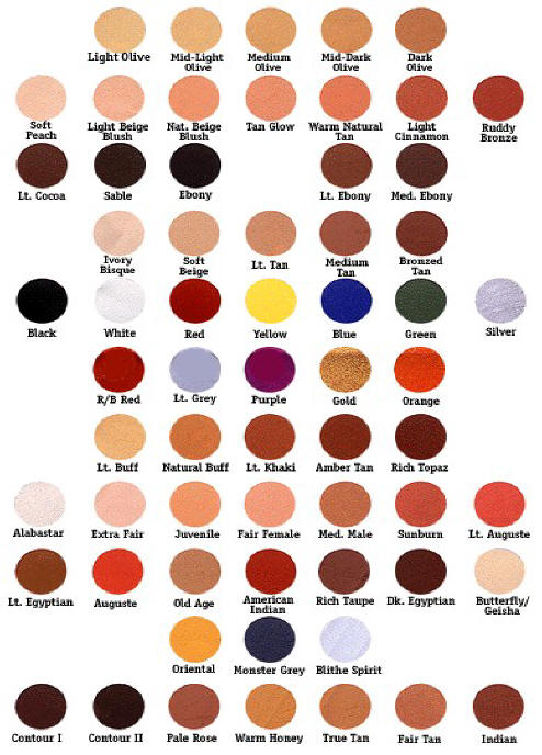 Mehron Make Up Color Chart